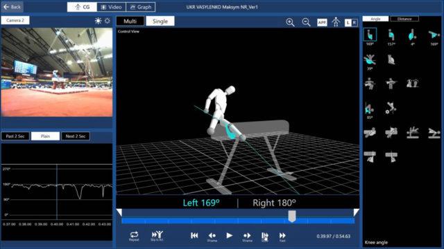 Fujitsu gymnastics AI