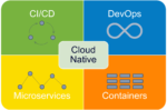Cloud Native diagram